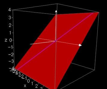 Vẽ đồ thị hàm số toán học với AutoGraph Ve-do-thi-ham-so-toan-hoc-voi-autograph