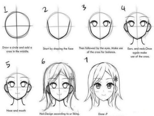 Drawing Human Faces Cartoon Style