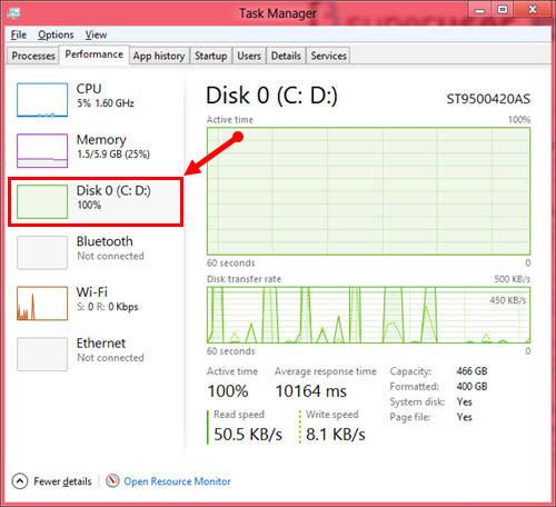 cach sua loi 100 disk tren windows 10 creators update loi full disk