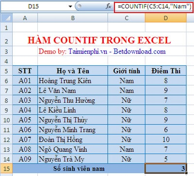 how to use countif in excel