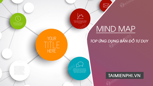 ung dung ban do tu duy mind map